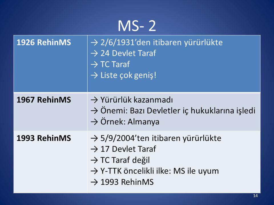 MS- 2 1926 RehinMS→ 2/6/1931'den itibaren yürürlükte → 24 Devlet Taraf → TC Taraf → Liste çok geniş! 1967 RehinMS→ Yürürlük kazanmadı → Önemi: Bazı De