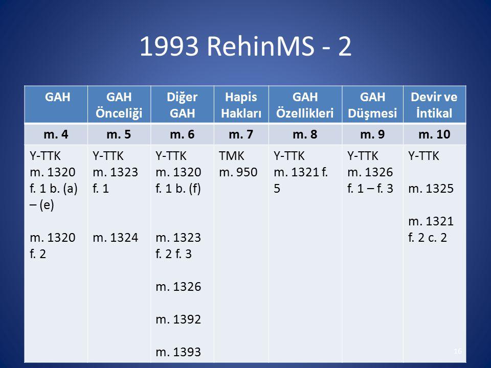 1993 RehinMS - 2 GAH Önceliği Diğer GAH Hapis Hakları GAH Özellikleri GAH Düşmesi Devir ve İntikal m. 4m. 5m. 6m. 7m. 8m. 9m. 10 Y-TTK m. 1320 f. 1 b.