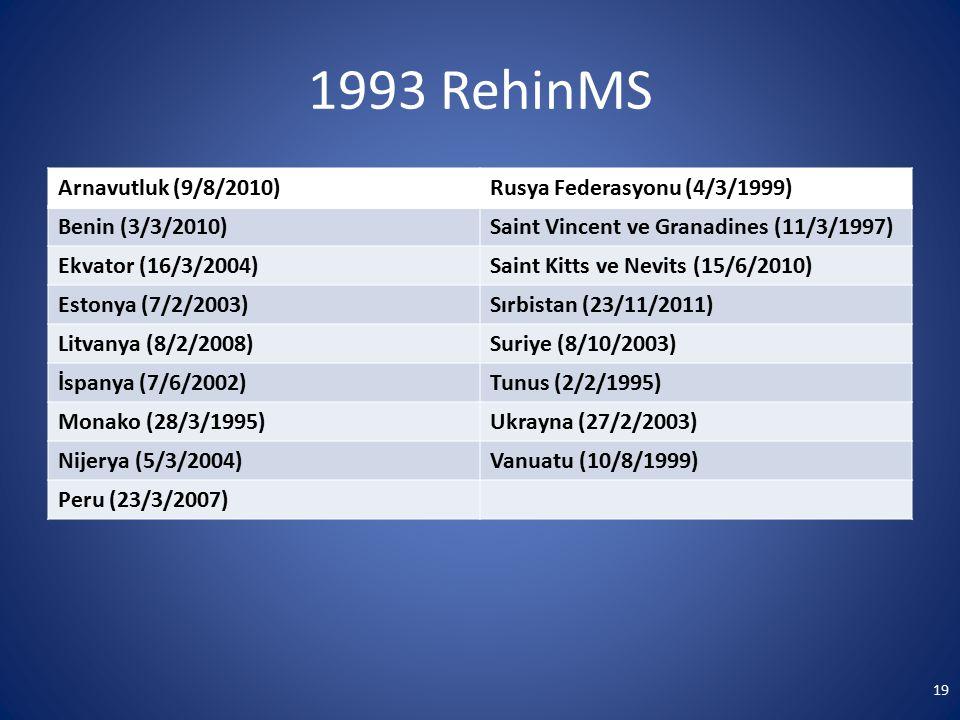 1993 RehinMS Arnavutluk (9/8/2010)Rusya Federasyonu (4/3/1999) Benin (3/3/2010)Saint Vincent ve Granadines (11/3/1997) Ekvator (16/3/2004)Saint Kitts