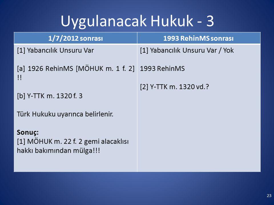 Uygulanacak Hukuk - 3 1/7/2012 sonrası1993 RehinMS sonrası [1] Yabancılık Unsuru Var [a] 1926 RehinMS [MÖHUK m. 1 f. 2] !! [b] Y-TTK m. 1320 f. 3 Türk
