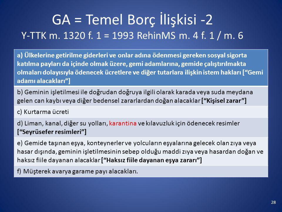 GA = Temel Borç İlişkisi -2 Y-TTK m. 1320 f. 1 = 1993 RehinMS m. 4 f. 1 / m. 6 a) Ülkelerine getirilme giderleri ve onlar adına ödenmesi gereken sosya