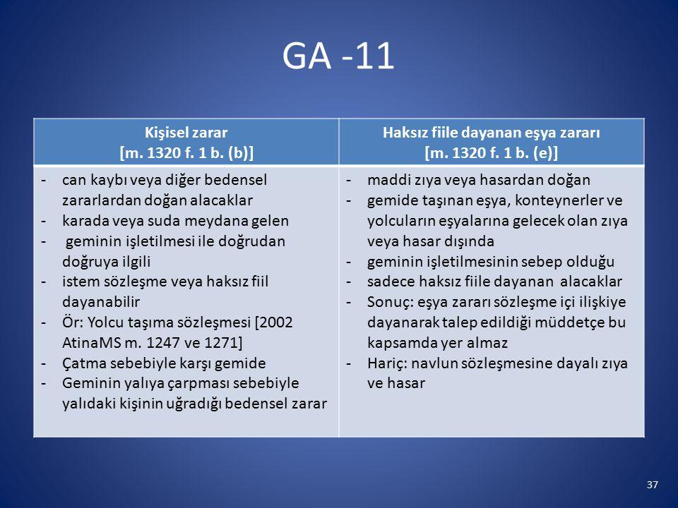 GA -11 Kişisel zarar [m. 1320 f. 1 b. (b)] Haksız fiile dayanan eşya zararı [m. 1320 f. 1 b. (e)] -can kaybı veya diğer bedensel zararlardan doğan ala