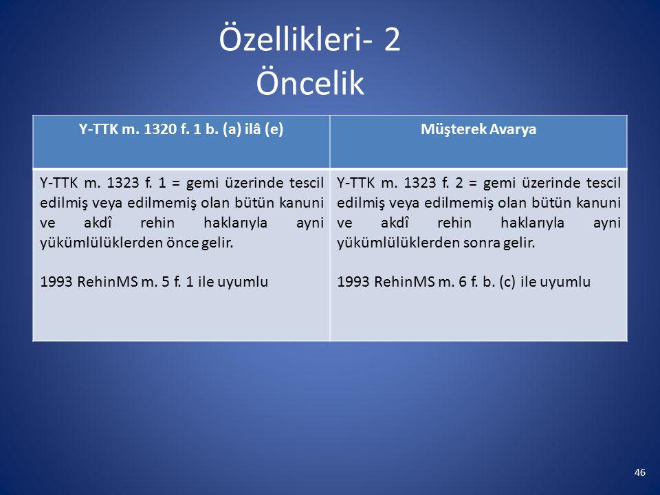 Özellikleri- 2 Öncelik Y-TTK m. 1320 f. 1 b. (a) ilâ (e)Müşterek Avarya Y-TTK m. 1323 f. 1 = gemi üzerinde tescil edilmiş veya edilmemiş olan bütün ka