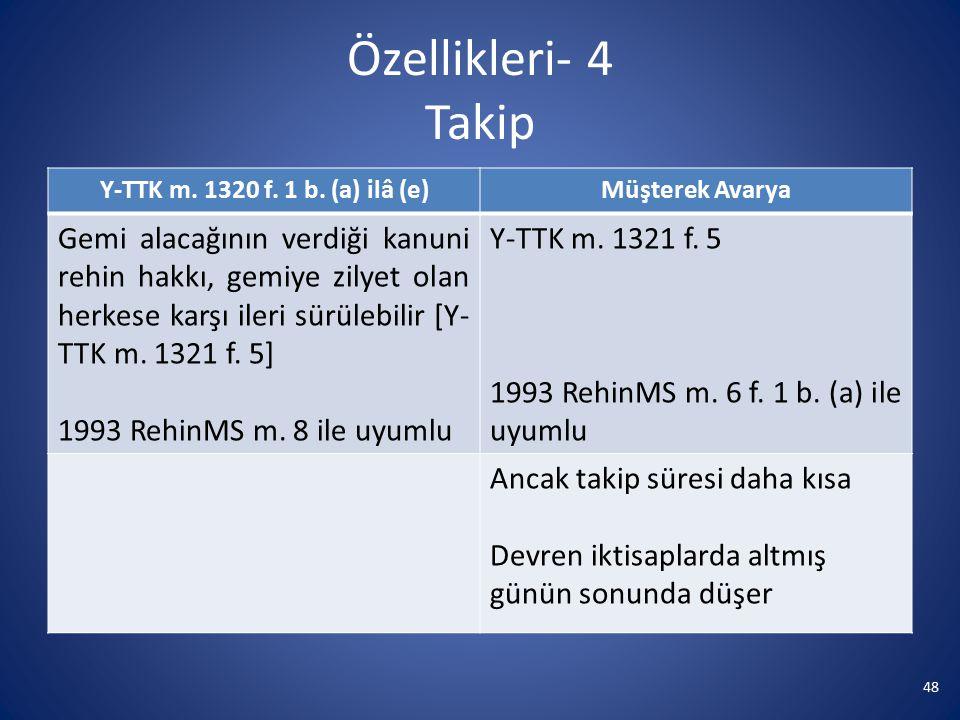 Özellikleri- 4 Takip Y-TTK m. 1320 f. 1 b. (a) ilâ (e)Müşterek Avarya Gemi alacağının verdiği kanuni rehin hakkı, gemiye zilyet olan herkese karşı ile