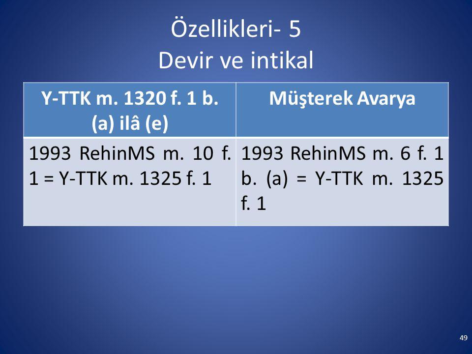 Özellikleri- 5 Devir ve intikal Y-TTK m. 1320 f. 1 b. (a) ilâ (e) Müşterek Avarya 1993 RehinMS m. 10 f. 1 = Y-TTK m. 1325 f. 1 1993 RehinMS m. 6 f. 1