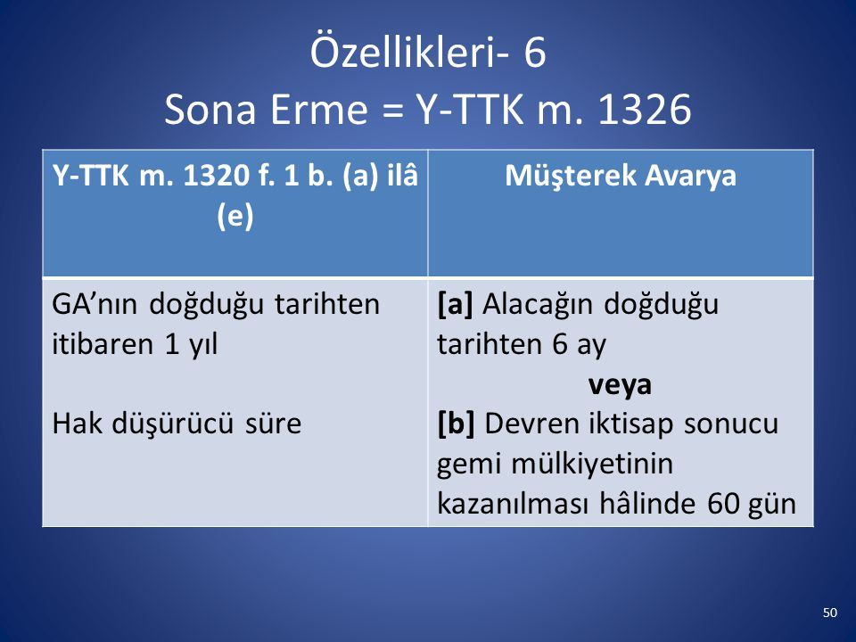 Özellikleri- 6 Sona Erme = Y-TTK m. 1326 Y-TTK m. 1320 f. 1 b. (a) ilâ (e) Müşterek Avarya GA'nın doğduğu tarihten itibaren 1 yıl Hak düşürücü süre [a