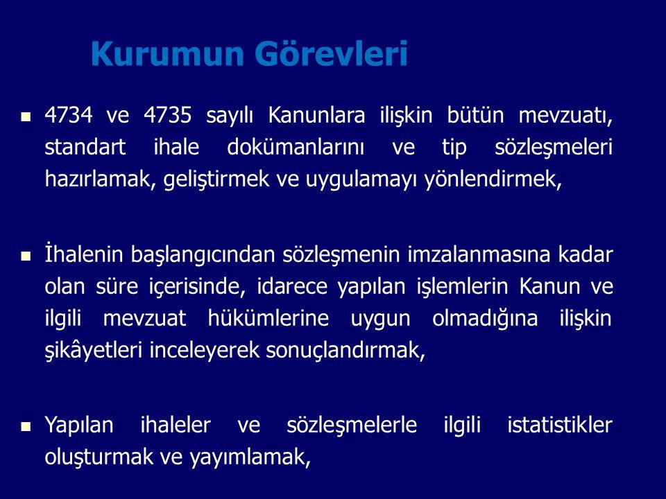 Kurumun Görevleri 4734 ve 4735 sayılı Kanunlara ilişkin bütün mevzuatı, standart ihale dokümanlarını ve tip sözleşmeleri hazırlamak, geliştirmek ve uy