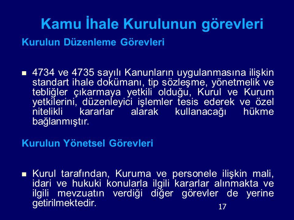 17 Kamu İhale Kurulunun görevleri Kurulun Düzenleme Görevleri 4734 ve 4735 sayılı Kanunların uygulanmasına ilişkin standart ihale dokümanı, tip sözleş