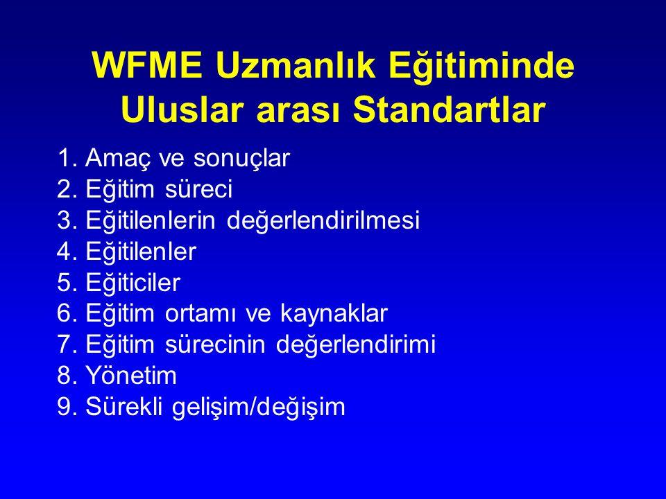 WFME Uzmanlık Eğitiminde Uluslar arası Standartlar 1. Amaç ve sonuçlar 2. Eğitim süreci 3. Eğitilenlerin değerlendirilmesi 4. Eğitilenler 5. Eğiticile