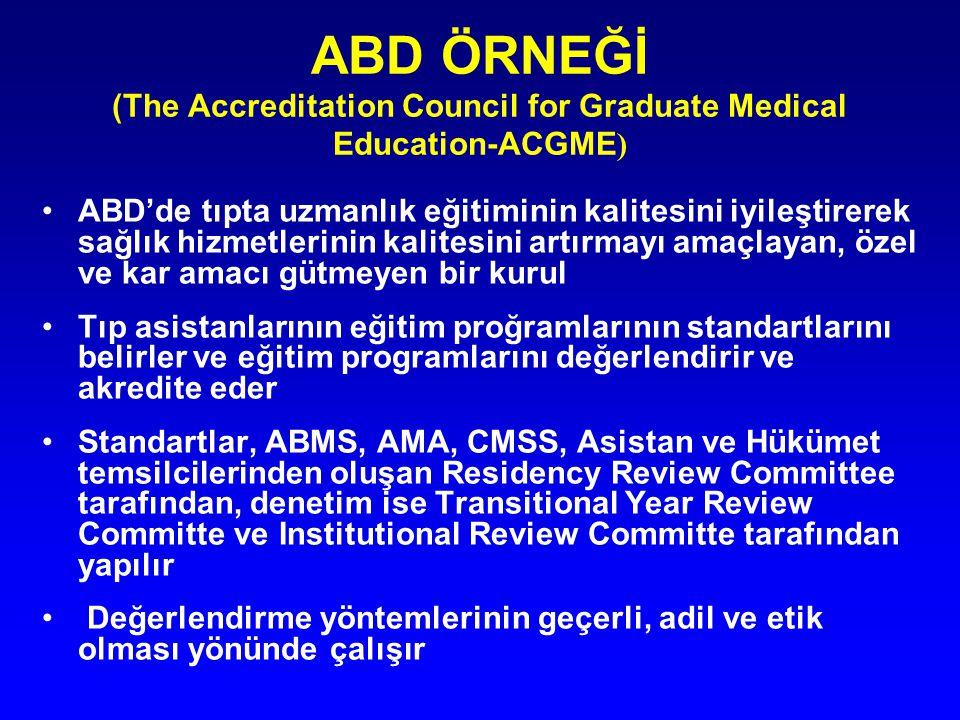 ABD ÖRNEĞİ (The Accreditation Council for Graduate Medical Education-ACGME ) ABD'de tıpta uzmanlık eğitiminin kalitesini iyileştirerek sağlık hizmetle