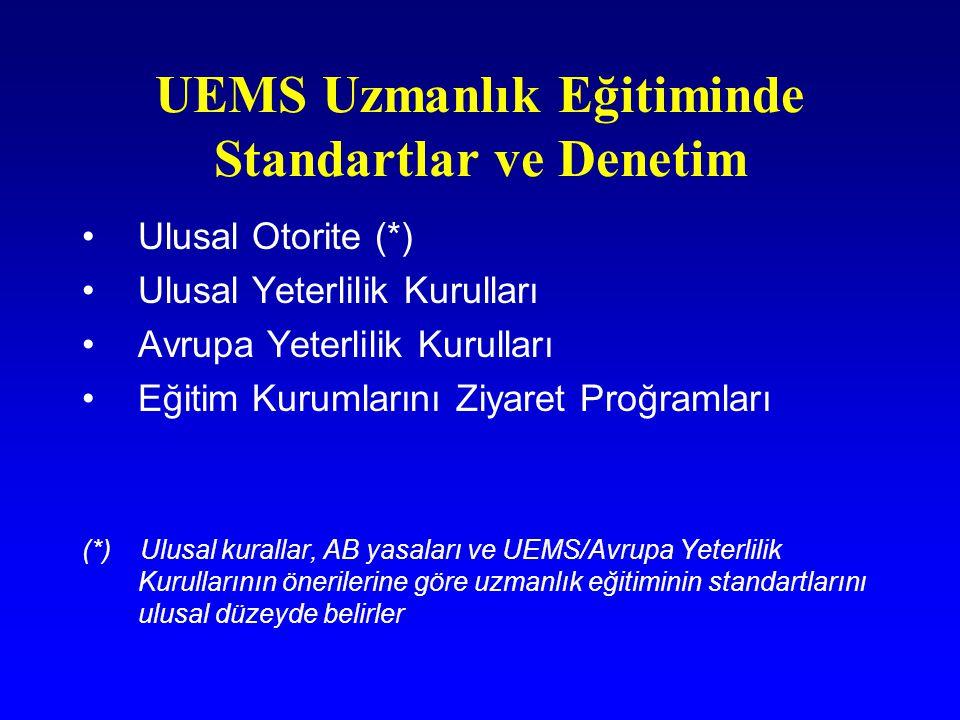 UEMS Uzmanlık Eğitiminde Standartlar ve Denetim Ulusal Otorite (*) Ulusal Yeterlilik Kurulları Avrupa Yeterlilik Kurulları Eğitim Kurumlarını Ziyaret
