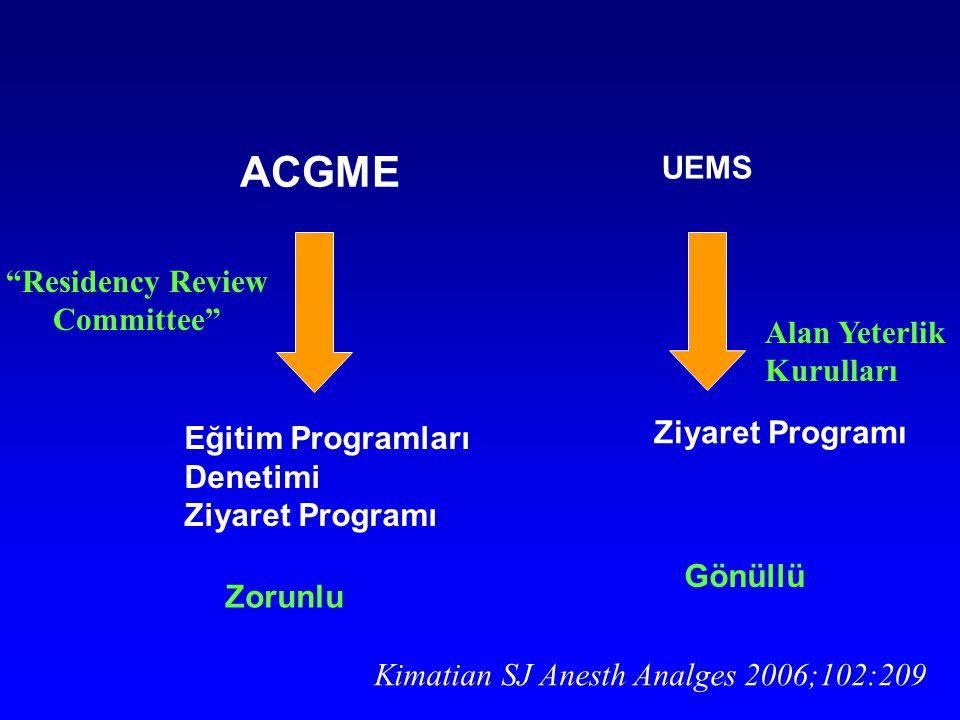 """ACGME """"Residency Review Committee"""" Alan Yeterlik Kurulları Kimatian SJ Anesth Analges 2006;102:209 UEMS Eğitim Programları Denetimi Ziyaret Programı Z"""