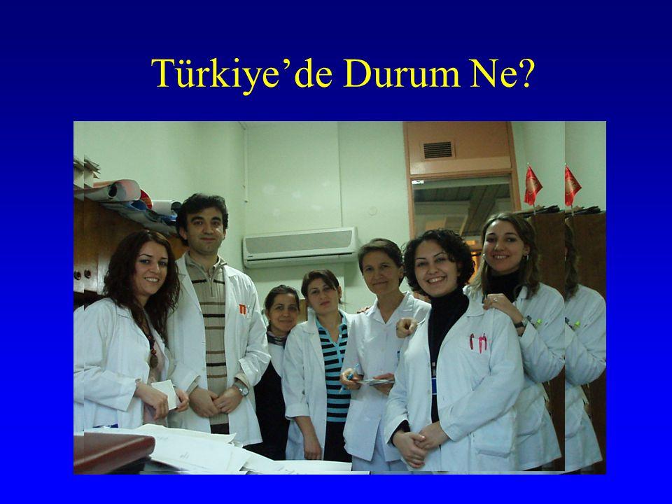 Türkiye'de Durum Ne?
