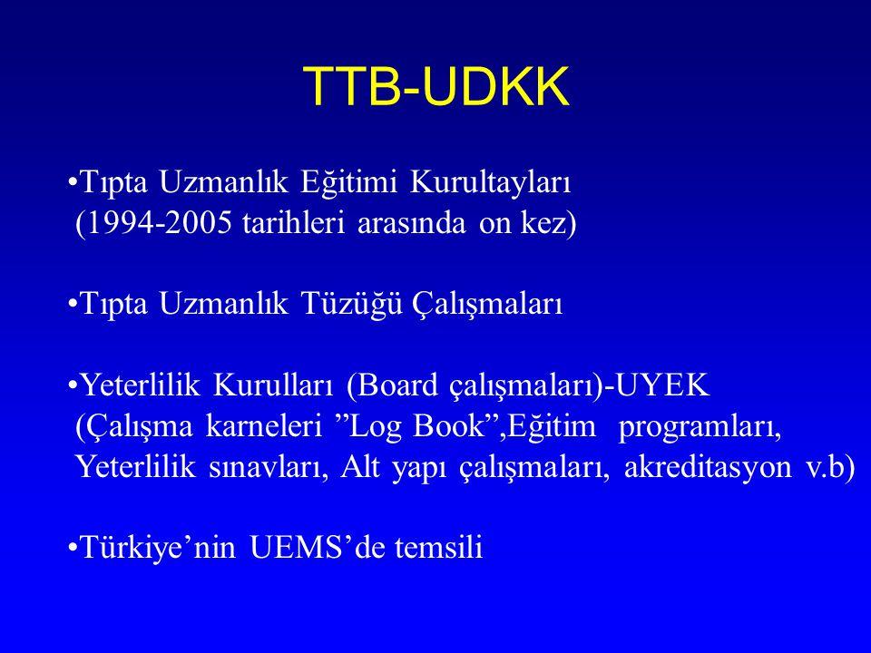 TTB-UDKK Tıpta Uzmanlık Eğitimi Kurultayları (1994-2005 tarihleri arasında on kez) Tıpta Uzmanlık Tüzüğü Çalışmaları Yeterlilik Kurulları (Board çalış