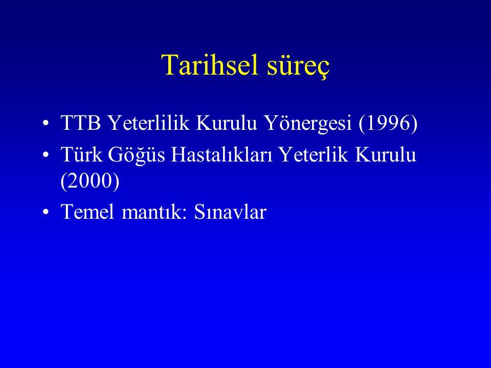 Tarihsel süreç TTB Yeterlilik Kurulu Yönergesi (1996) Türk Göğüs Hastalıkları Yeterlik Kurulu (2000) Temel mantık: Sınavlar