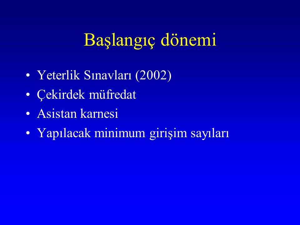 Başlangıç dönemi Yeterlik Sınavları (2002) Çekirdek müfredat Asistan karnesi Yapılacak minimum girişim sayıları