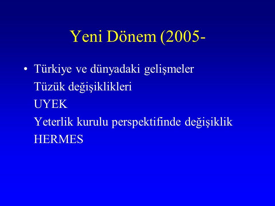 Yeni Dönem (2005- Türkiye ve dünyadaki gelişmeler Tüzük değişiklikleri UYEK Yeterlik kurulu perspektifinde değişiklik HERMES