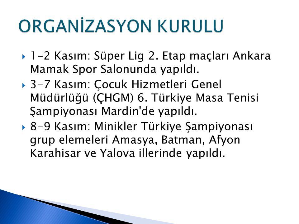  1-2 Kasım: Süper Lig 2. Etap maçları Ankara Mamak Spor Salonunda yapıldı.