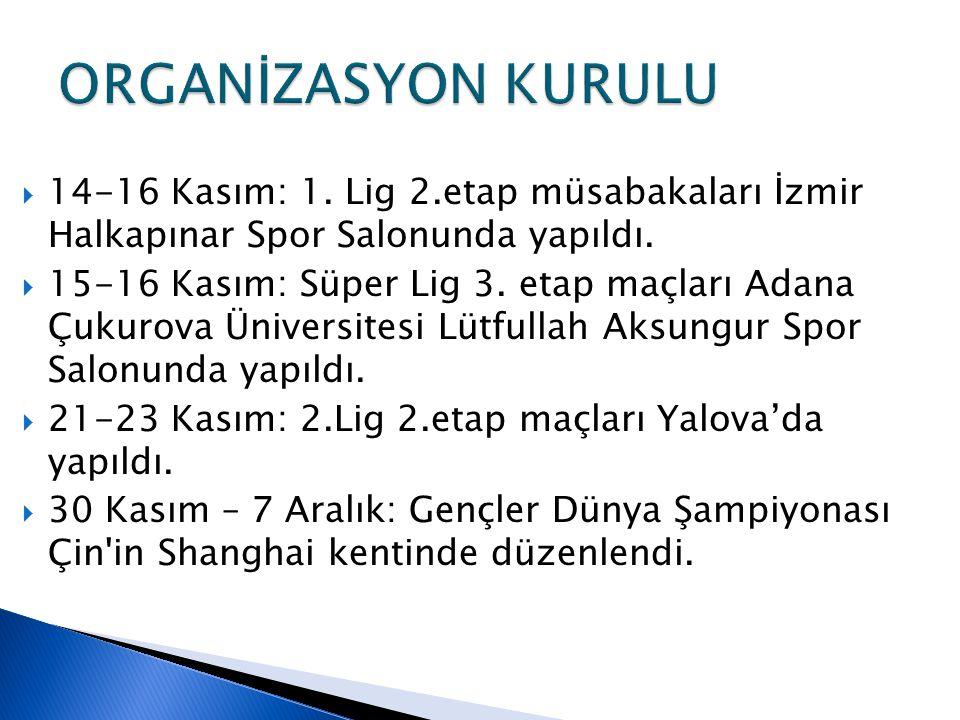  14-16 Kasım: 1. Lig 2.etap müsabakaları İzmir Halkapınar Spor Salonunda yapıldı.