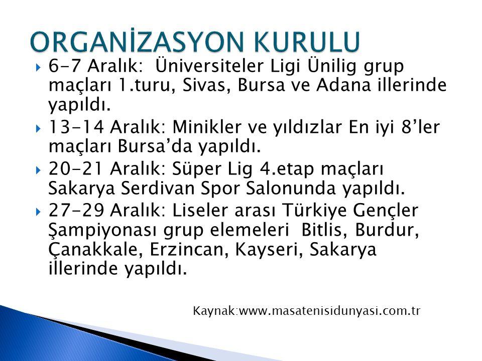  6-7 Aralık: Üniversiteler Ligi Ünilig grup maçları 1.turu, Sivas, Bursa ve Adana illerinde yapıldı.