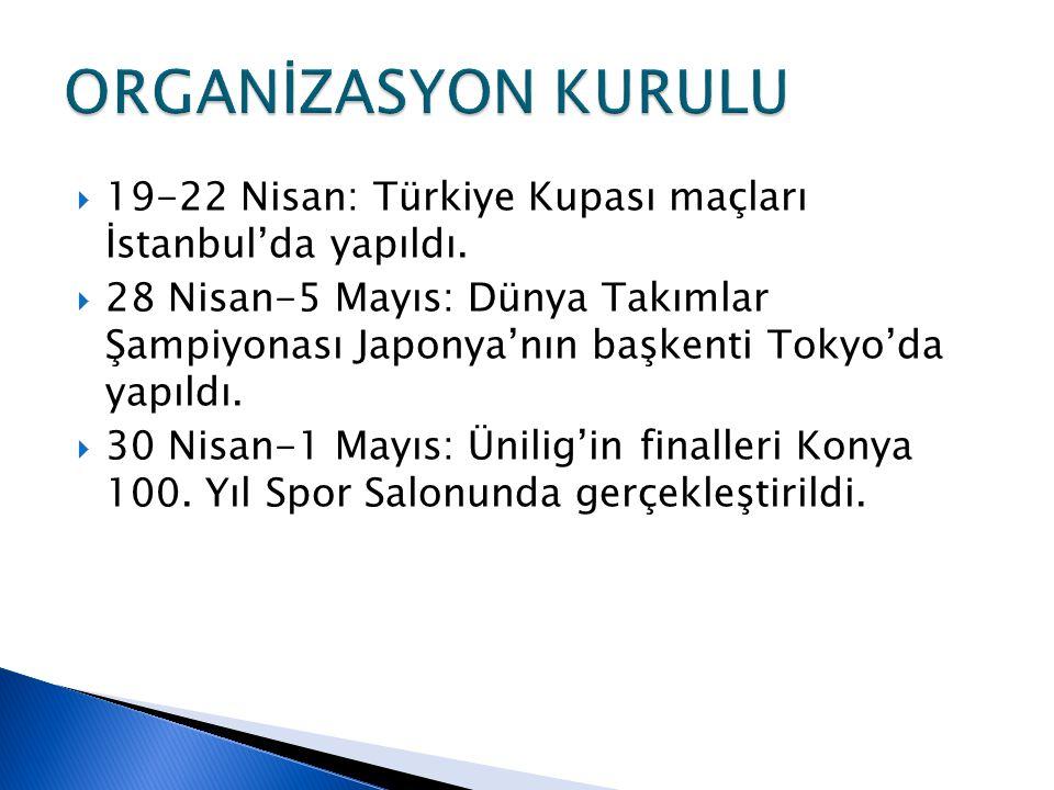  19-22 Nisan: Türkiye Kupası maçları İstanbul'da yapıldı.