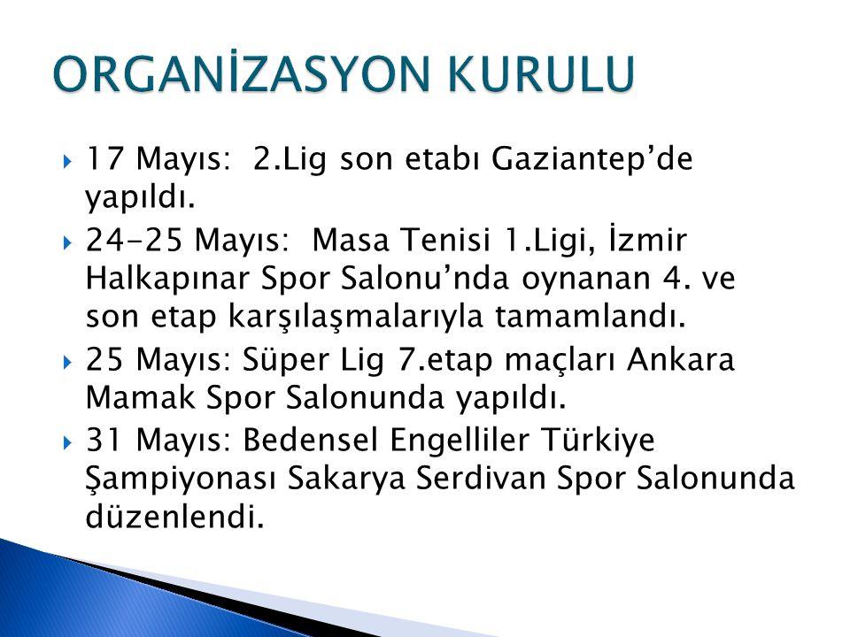  17 Mayıs: 2.Lig son etabı Gaziantep'de yapıldı.