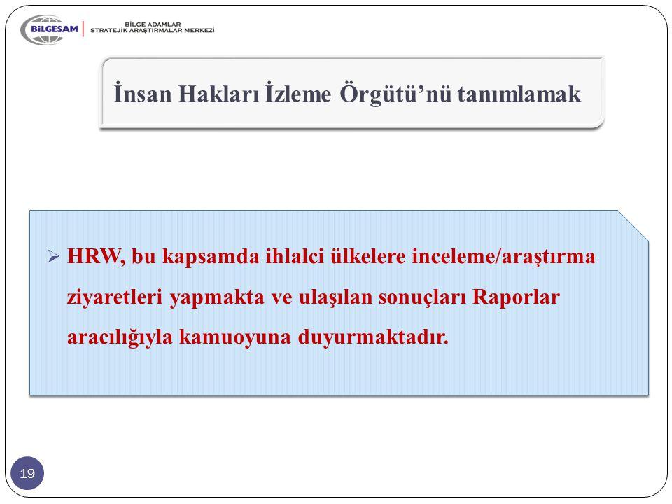 19  HRW, bu kapsamda ihlalci ülkelere inceleme/araştırma ziyaretleri yapmakta ve ulaşılan sonuçları Raporlar aracılığıyla kamuoyuna duyurmaktadır. İn