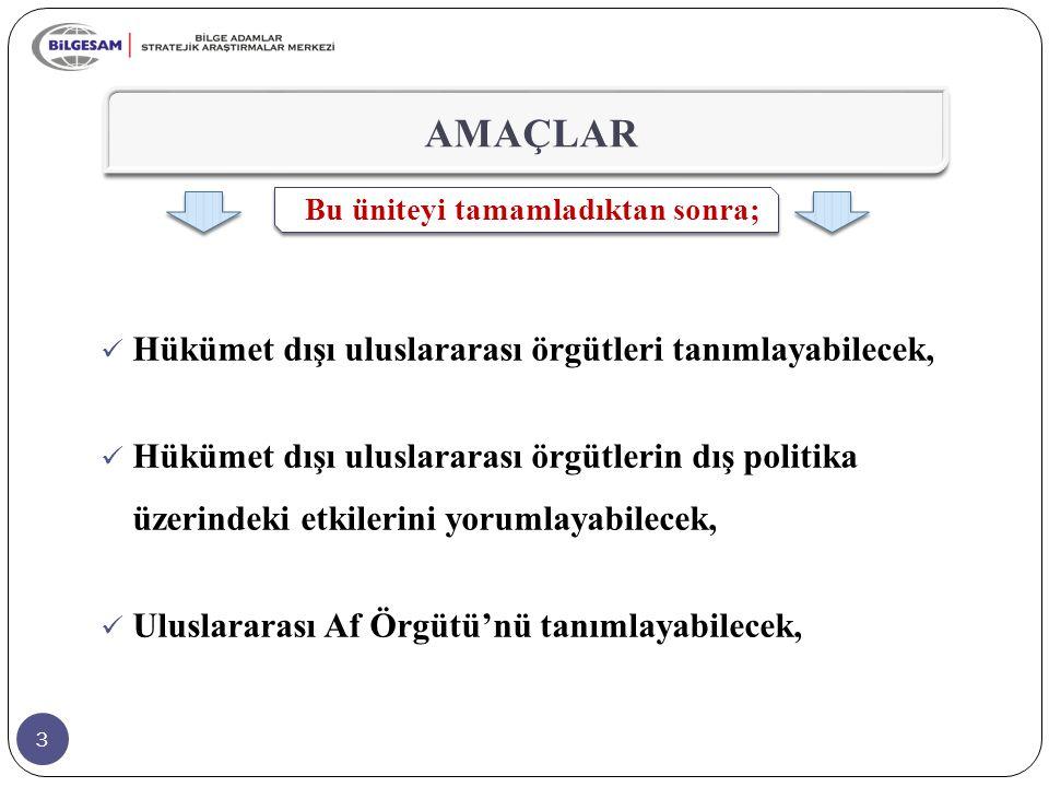 ULUSLARARASI ÖRGÜTLER 8. ÜNİTE Doç. Dr. Atilla SANDIKLI