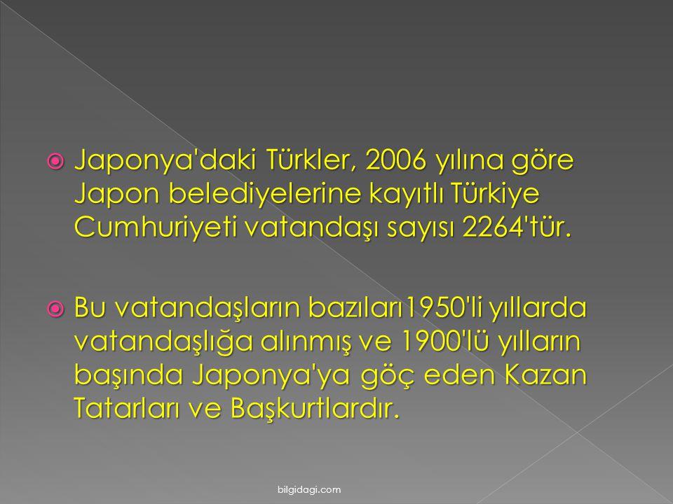 JJJJaponya'daki Türkler, 2006 yılına göre Japon belediyelerine kayıtlı Türkiye Cumhuriyeti vatandaşı sayısı 2264'tür. BBBBu vatandaşların bazı