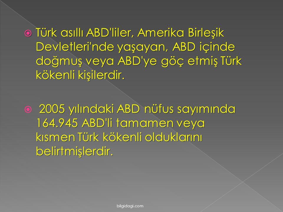 TTTTürk asıllı ABD liler, Amerika Birleşik Devletleri nde yaşayan, ABD içinde doğmuş veya ABD ye göç etmiş Türk kökenli kişilerdir.