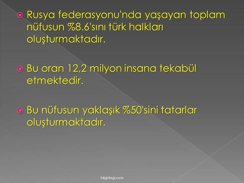 RRRRusya federasyonu'nda yaşayan toplam nüfusun %8.6'sını türk halkları oluşturmaktadır. BBBBu oran 12,2 milyon insana tekabül etmektedir. B