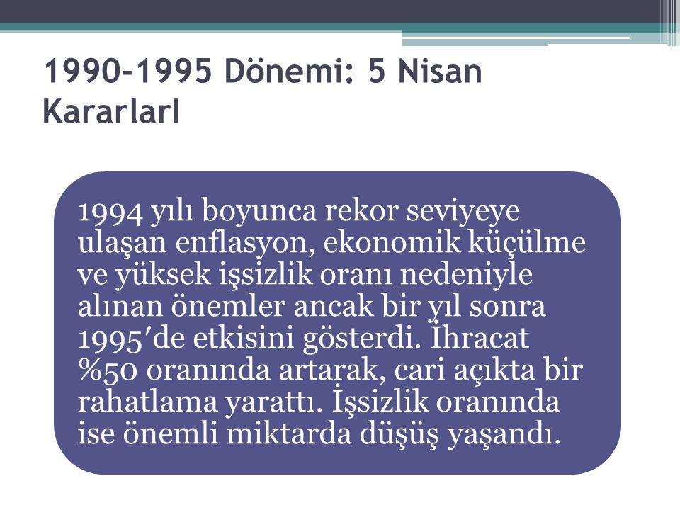1990-1995 Dönemi: 5 Nisan KararlarI 1994 yılı boyunca rekor seviyeye ulaşan enflasyon, ekonomik küçülme ve yüksek işsizlik oranı nedeniyle alınan önem