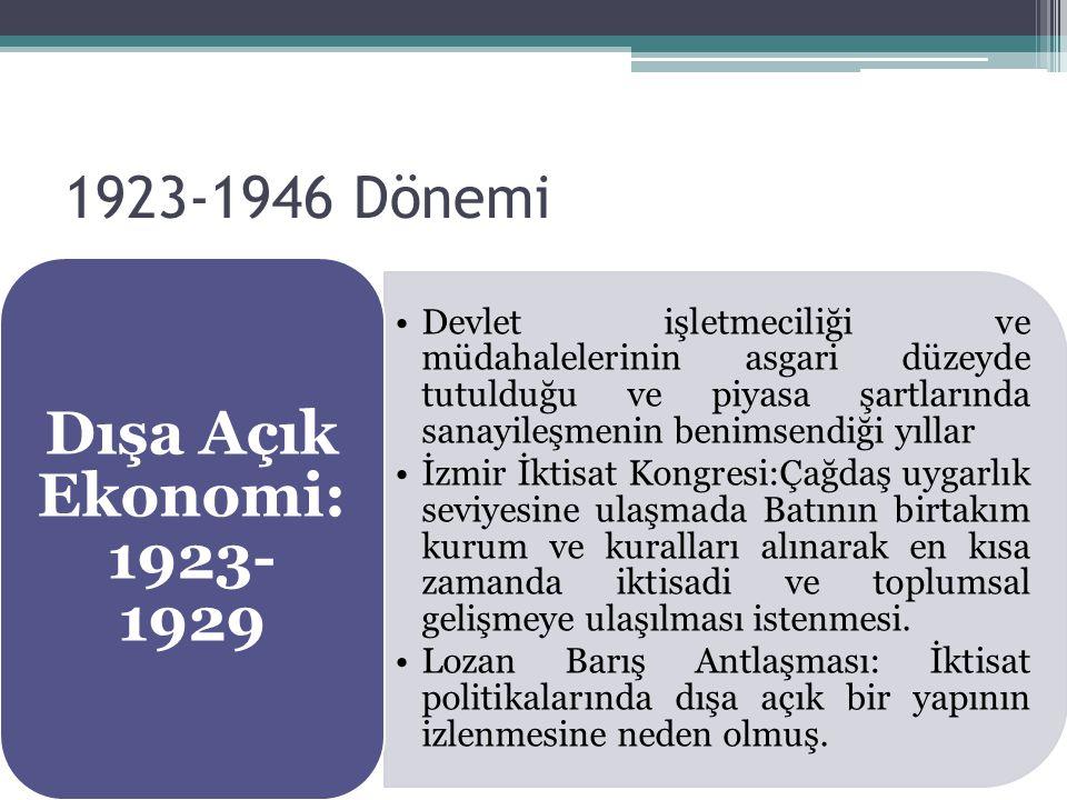 Devletçilik: 1930-1939 Korumacı-devletçi iktisat politikaları 1929 Dünya bunalım sonrası dışa kapanarak devlet eliyle bir sanayileşme hamlesine girilen süreç Dışa kapalı bir iktisat politikası ışığında ve kamunun sanayi teşebbüslerinin yatırımlarını planlama çabaları ile gerçekleştirmiştir.