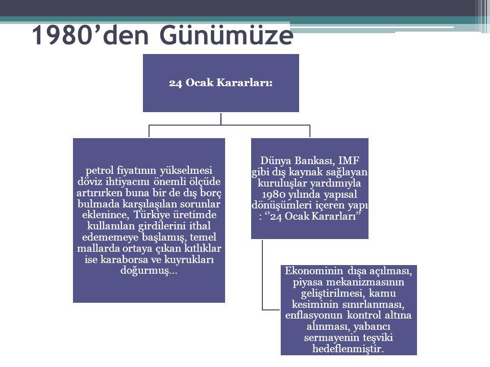 İran-Irak savaşının sona ermesi 1990 Körfez Krizi İki dış gelişme Türkiye için önemli iki pazarın kaybolmasına neden olmuş.