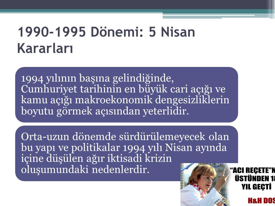 1990-1995 Dönemi: 5 Nisan Kararları 1994 yılının başına gelindiğinde, Cumhuriyet tarihinin en büyük cari açığı ve kamu açığı makroekonomik dengesizlik