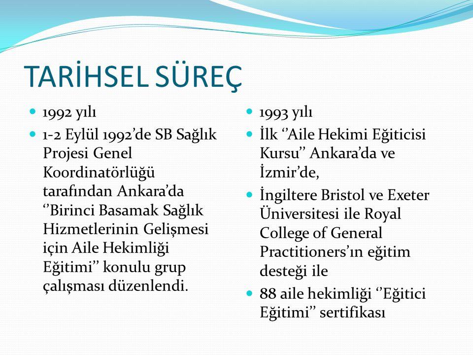 TARİHSEL SÜREÇ 1992 yılı 1-2 Eylül 1992'de SB Sağlık Projesi Genel Koordinatörlüğü tarafından Ankara'da ''Birinci Basamak Sağlık Hizmetlerinin Gelişme