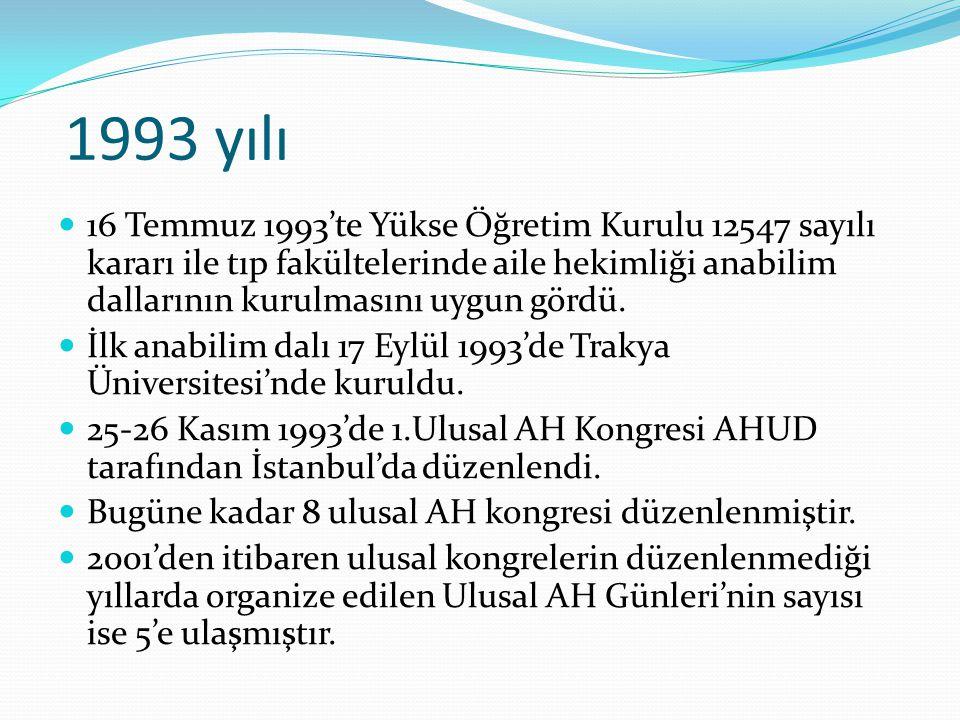 1993 yılı 16 Temmuz 1993'te Yükse Öğretim Kurulu 12547 sayılı kararı ile tıp fakültelerinde aile hekimliği anabilim dallarının kurulmasını uygun gördü