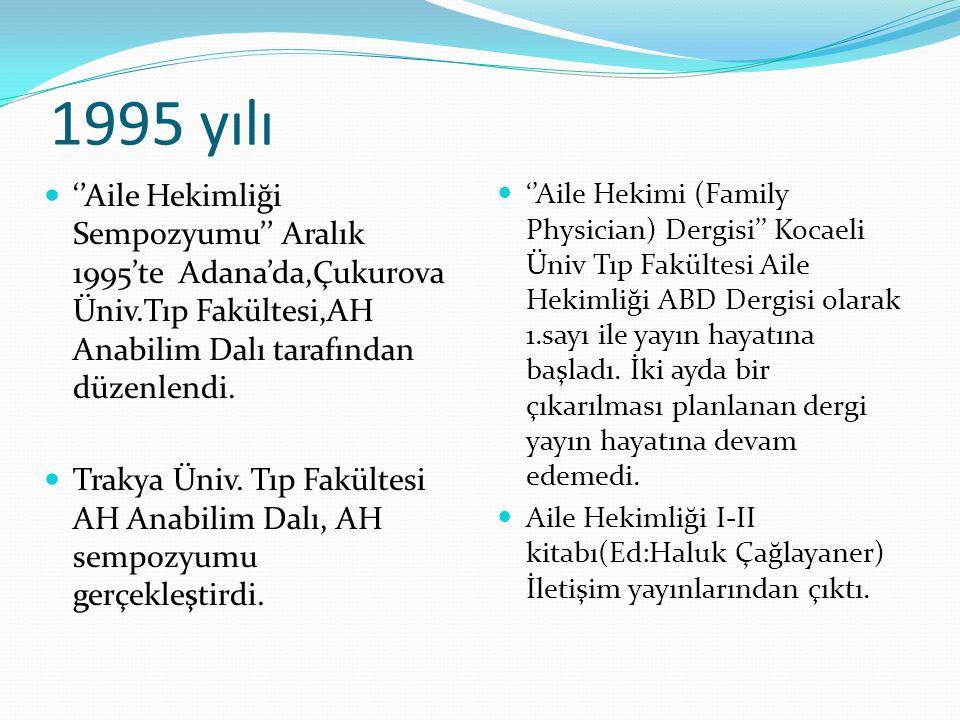 1995 yılı ''Aile Hekimliği Sempozyumu'' Aralık 1995'te Adana'da,Çukurova Üniv.Tıp Fakültesi,AH Anabilim Dalı tarafından düzenlendi. Trakya Üniv. Tıp F