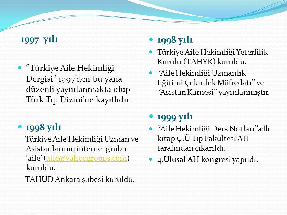 1997 yılı ''Türkiye Aile Hekimliği Dergisi'' 1997'den bu yana düzenli yayınlanmakta olup Türk Tıp Dizini'ne kayıtlıdır. 1998 yılı Türkiye Aile Hekimli