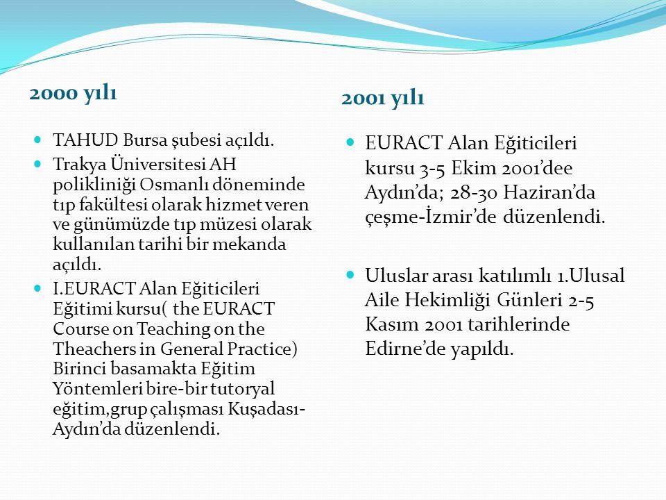 2000 yılı 2001 yılı TAHUD Bursa şubesi açıldı. Trakya Üniversitesi AH polikliniği Osmanlı döneminde tıp fakültesi olarak hizmet veren ve günümüzde tıp