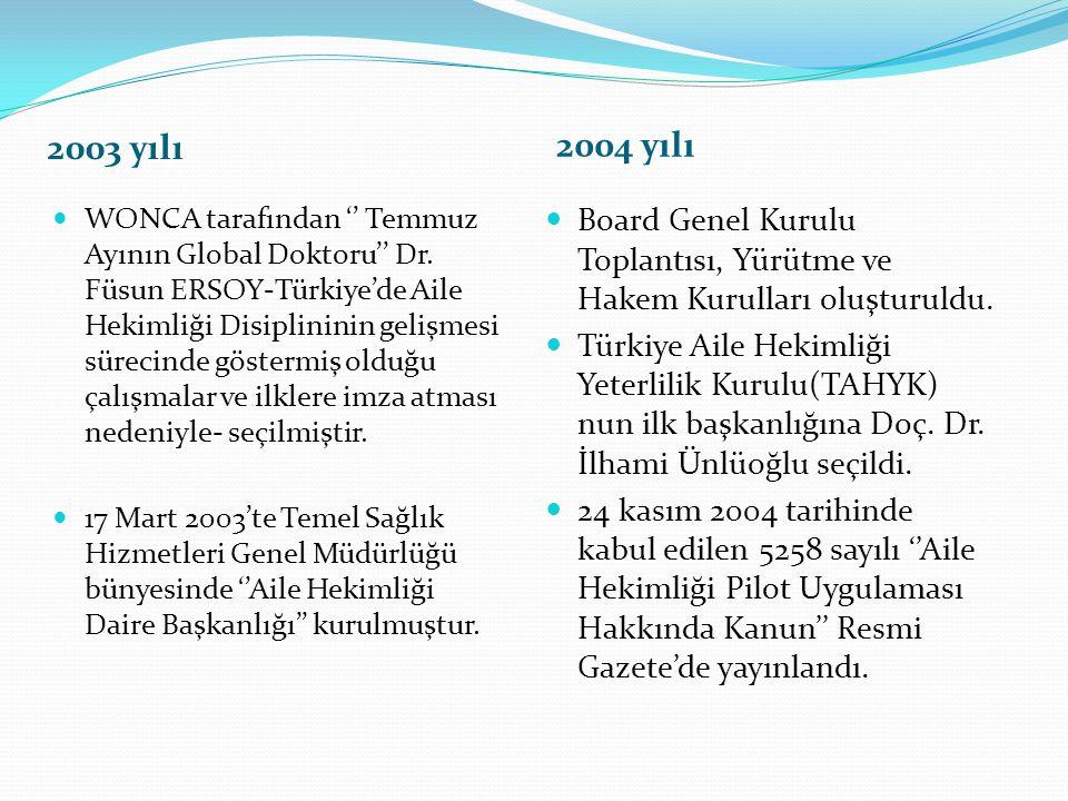 2003 yılı 2004 yılı WONCA tarafından '' Temmuz Ayının Global Doktoru'' Dr. Füsun ERSOY-Türkiye'de Aile Hekimliği Disiplininin gelişmesi sürecinde göst