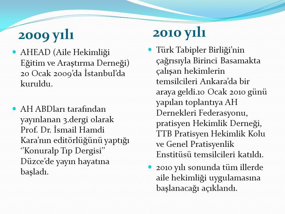 2009 yılı 2010 yılı AHEAD (Aile Hekimliği Eğitim ve Araştırma Derneği) 20 Ocak 2009'da İstanbul'da kuruldu. AH ABDları tarafından yayınlanan 3.dergi o