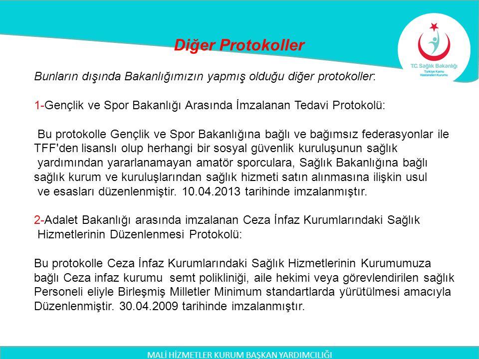Diğer Protokoller MALİ HİZMETLER KURUM BAŞKAN YARDIMCILIĞI Bunların dışında Bakanlığımızın yapmış olduğu diğer protokoller: 1-Gençlik ve Spor Bakanlığ