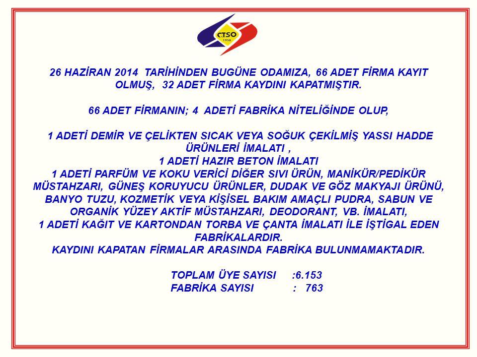 ÇORLU TSO İFTAR YEMEĞİ DÜZENLEDİ Odamız tarafından düzenlenen iftar yemeği, 03 Temmuz 2014 Perşembe günü Çorlu Belediyesi Aş Evi nde gerçekleşti.