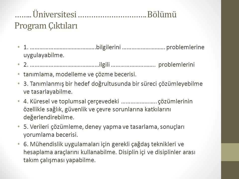 ……..Üniversitesi …………………………. Bölümü Program Çıktıları 1.