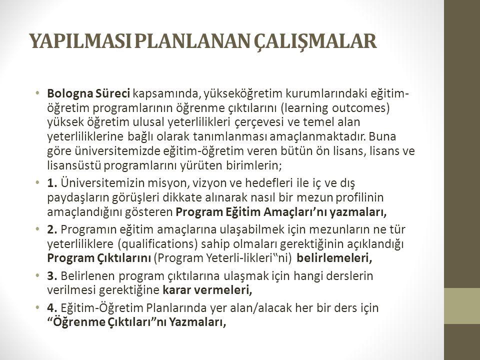 YAPILMASI PLANLANAN ÇALIŞMALAR 5.