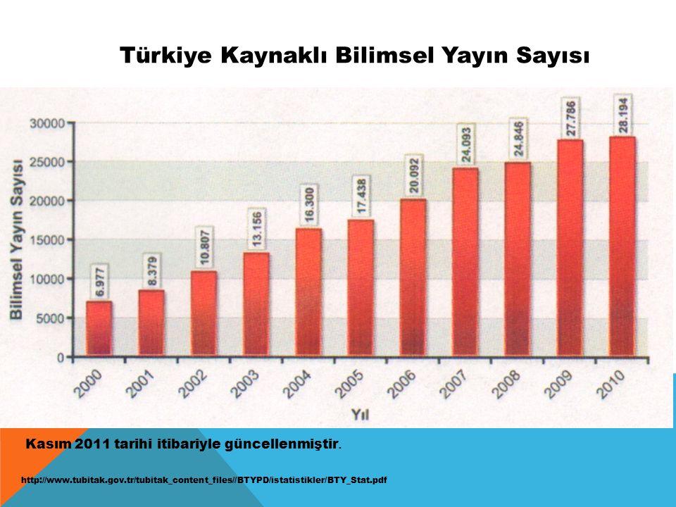 Türkiye Kaynaklı Bilimsel Yayın Sayısı Kasım 2011 tarihi itibariyle güncellenmiştir.