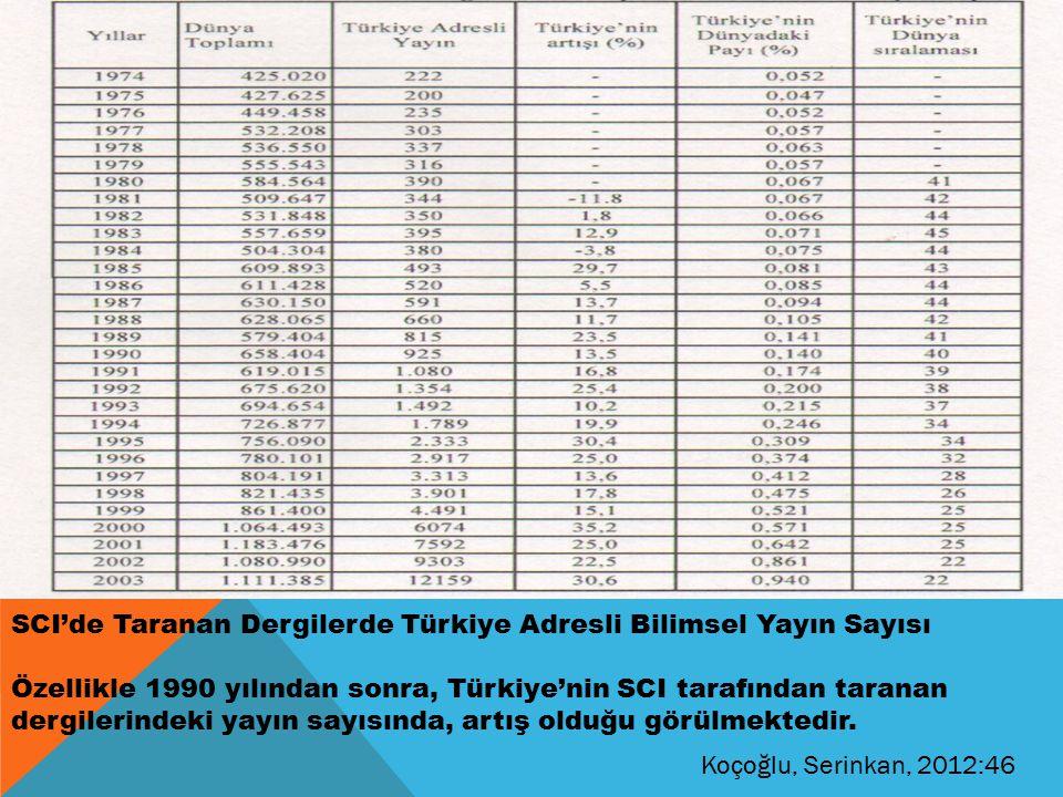 SCI'de Taranan Dergilerde Türkiye Adresli Bilimsel Yayın Sayısı Özellikle 1990 yılından sonra, Türkiye'nin SCI tarafından taranan dergilerindeki yayın sayısında, artış olduğu görülmektedir.