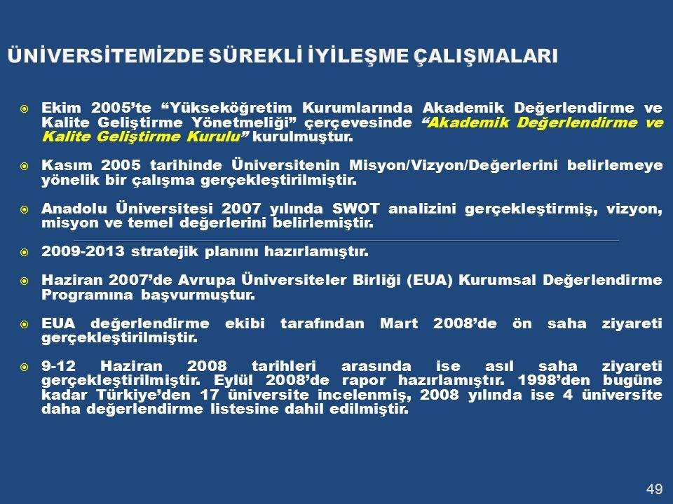  Ekim 2005'te Yükseköğretim Kurumlarında Akademik Değerlendirme ve Kalite Geliştirme Yönetmeliği çerçevesinde Akademik Değerlendirme ve Kalite Geliştirme Kurulu kurulmuştur.