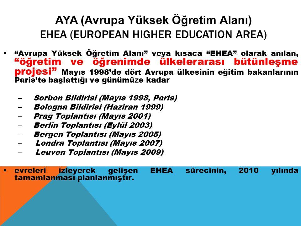 Avrupa Yüksek Öğretim Alanı veya kısaca EHEA olarak anılan, öğretim ve öğrenimde ülkelerarası bütünleşme projesi Mayıs 1998'de dört Avrupa ülkesinin eğitim bakanlarının Paris'te başlattığı ve günümüze kadar – Sorbon Bildirisi (Mayıs 1998, Paris) – Bologna Bildirisi (Haziran 1999) – Prag Toplantısı (Mayıs 2001) – Berlin Toplantısı (Eylül 2003) – Bergen Toplantısı (Mayıs 2005) – Londra Toplantısı (Mayıs 2007) – Leuven Toplantısı (Mayıs 2009) evreleri izleyerek gelişen EHEA sürecinin, 2010 yılında tamamlanması planlanmıştır.
